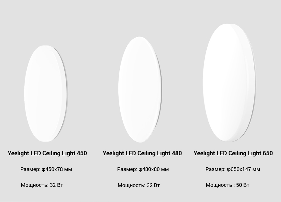 Yeelight Bright Moon Smart LED Ceiling Lamp купить