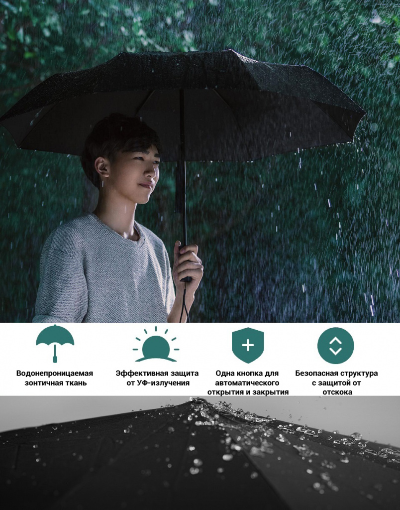 Зонтик Automatic Umbrella купить